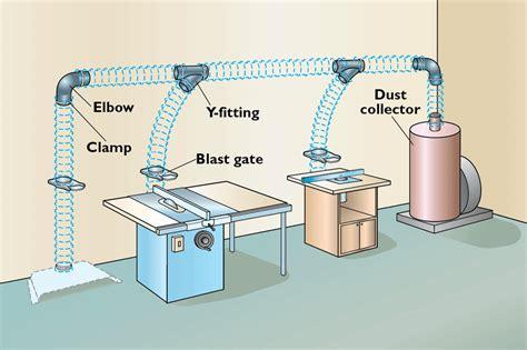 dust collection system design  equipment rockler