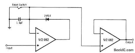 Index Measuring Test Circuit Diagram