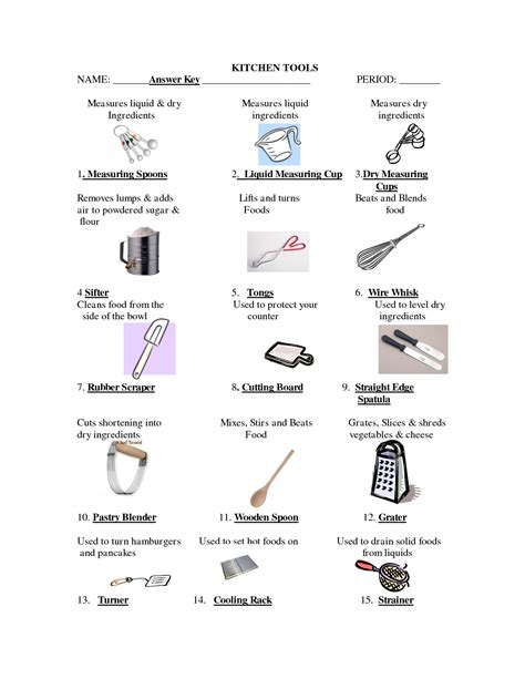 Kitchen Tools Names 2014  Best Kitchen Design Tools