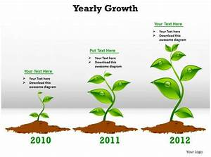 Yearly Growth Shown By Plants Growing From Seedling To