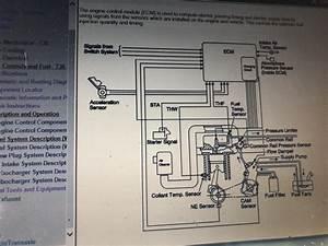 7 3l Engine Diagram