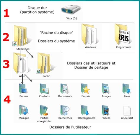 bureau windows 7 sur windows 8 module 1 initiation dossiers et documents