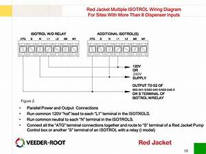 Ppt - Red Jacket Isotorol Controllers Training Powerpoint Presentation