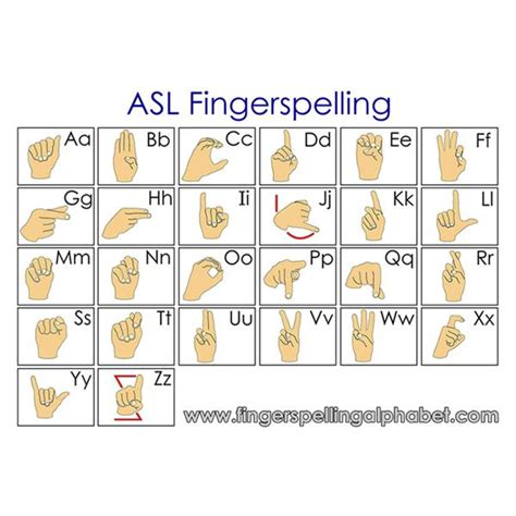 preschool lesson on sign language goals and resources 786 | 4166aa4c1e251298288a4f2c247b0a857e6d14c4 large