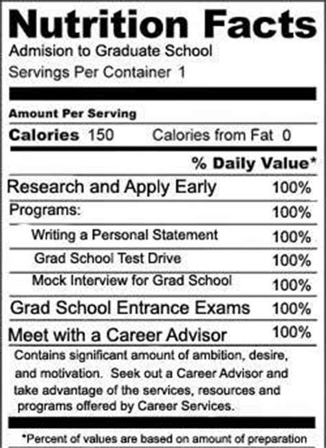 graduate school preparation career center uncw