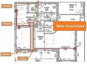 Netzwerk Im Haus : heimnetzwerk nachr stung homefibre switzerland ~ Orissabook.com Haus und Dekorationen