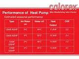 Air Source Heat Pump Cost Comparison Photos