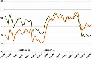 Time to change UK monetary policy? | VOX, CEPR Policy Portal