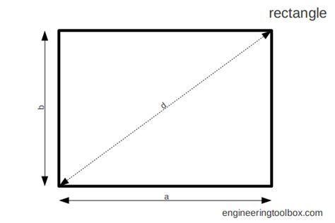 Geometric Shapes Areas