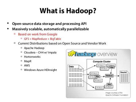 hadoop open source data