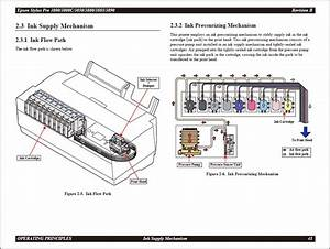 Epson Rx680 Manual