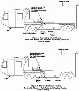 Garbage Truck Parts Diagram  Wiring  Auto Wiring Diagram