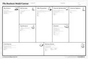 visual resume templates free download doc to pdf business model canvas peter j thomson