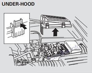 Fuse Box Diagram Acura Tl  Ua6  Ua7  2004