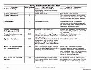 Business impact assessment template template update234 for Privacy impact assessment template