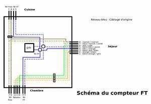 Schema Cablage Rj45 Ethernet : felinewave ~ Melissatoandfro.com Idées de Décoration