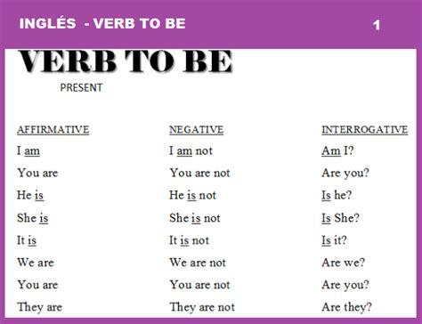 Les Miserables Resumen En Ingles by Tu Ayuda Con Las Matem 225 Ticas Ingl 201 S Presente Simple