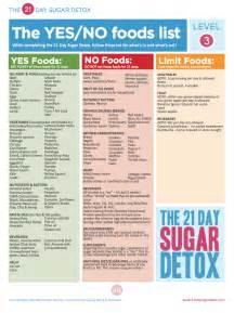 21-Day Sugar Detox Food List