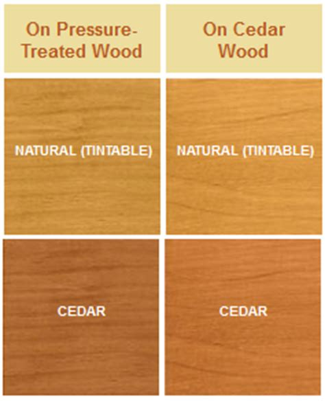 Flood Cwf Deck Stain Colors by Flood Clear Wood Finish Cwf Uv5