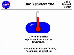 Diagrams Of Air Temperature