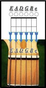 How To Change Guitar Strings  The 6 Guitar String Names