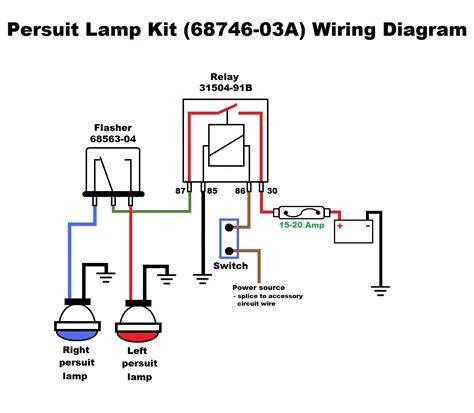 harley davidson wiring harness diagram further starter