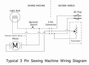 Zorba U0026 39 S Secret Sewing Machine Page