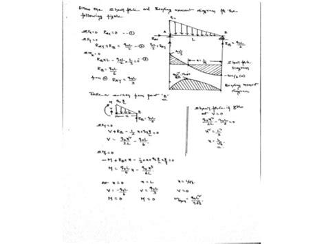 shear force  bending moment diagrams  uniformly