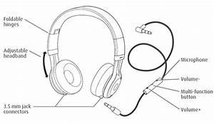 Headphones And No Cables  U2013 Xawnia Wagner  U2013 Medium