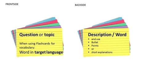What Is The Best Way To Make Your Own Flashcards? Quora