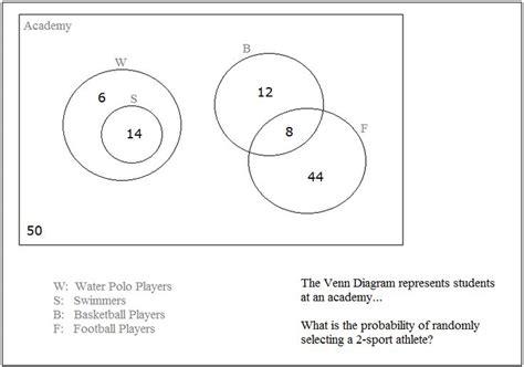 Venn Diagram Probability Question by The 25 Best Venn Diagram Questions Ideas On