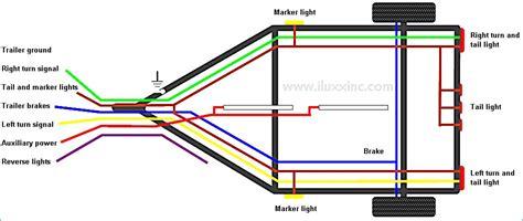 wiring diagram utility trailer lights utility trailer lights wiring diagram bestharleylinks info