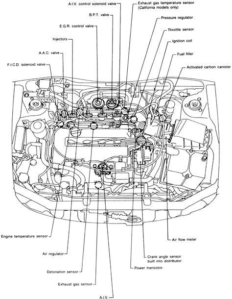 93 Altima Engine Diagram by Repair Guides