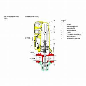 Siemens Skp15 Gas Valve Actuator