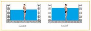 Dimension Piscine Hors Sol : piscine en kit construction traditionnelle beton couloir de nage distripool ~ Melissatoandfro.com Idées de Décoration