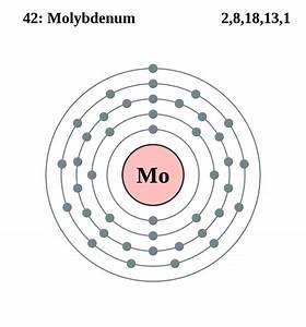 File Electron Shell 042 Molybdenum Svg