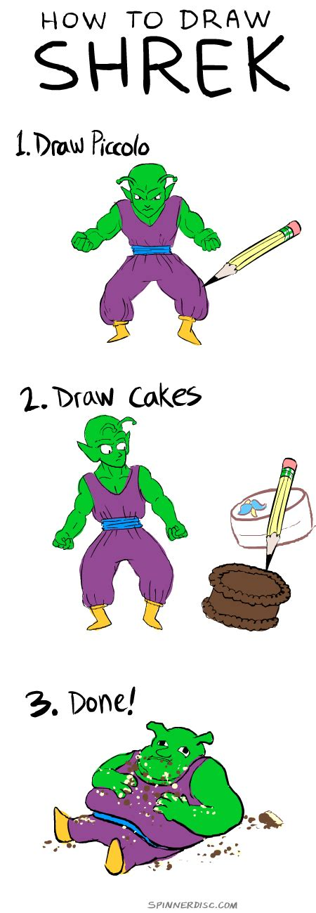 spinnerdisc blog archive how to draw shrek