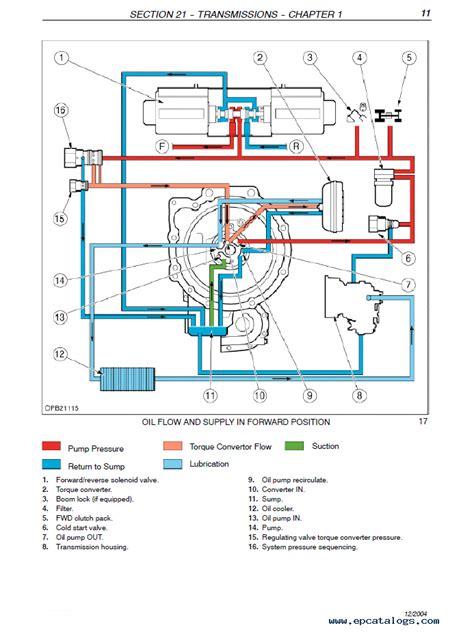 backhoe loader 580sr 590sr 695sm 695sr pdf