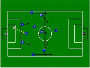 Strategize  Excerpt From My New Book On Soccer Tactics