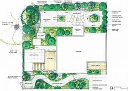Garden Design And Planning Design Landscape Plan Drawings The Full Landscape Design