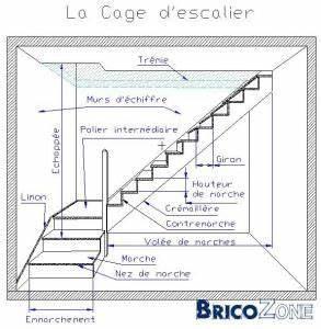 escalier circulaire dimensions recherche google With cage d escalier exterieur 4 escalier lapeyre