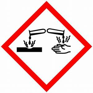 fileghs pictogram acidsvg With chemical pictograms