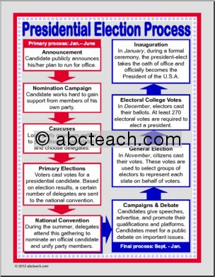 election day theme unit free printable worksheets