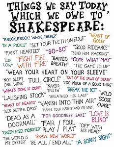 Shakespearean Sayings Britrishcom