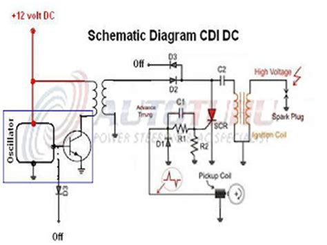 cdi systems motor cycle