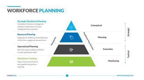 workforce planning template   powerslides