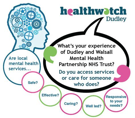 Your View On Local Mental Health  Join The Discussion
