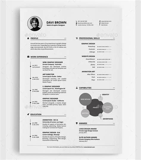 simple photoshop indesign resume templates web