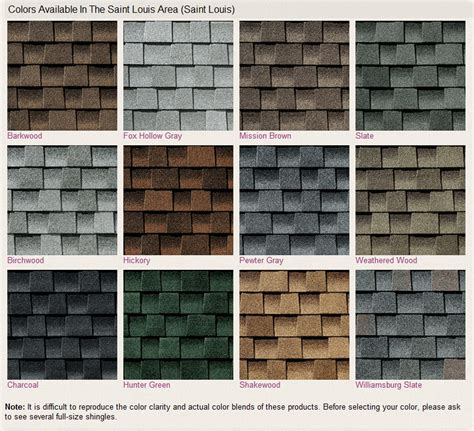 Color Of Roof Shingles  Viral Infections Blog Articles