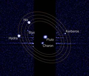 Chaotic orbital interactions keep flipping Pluto's moons ...